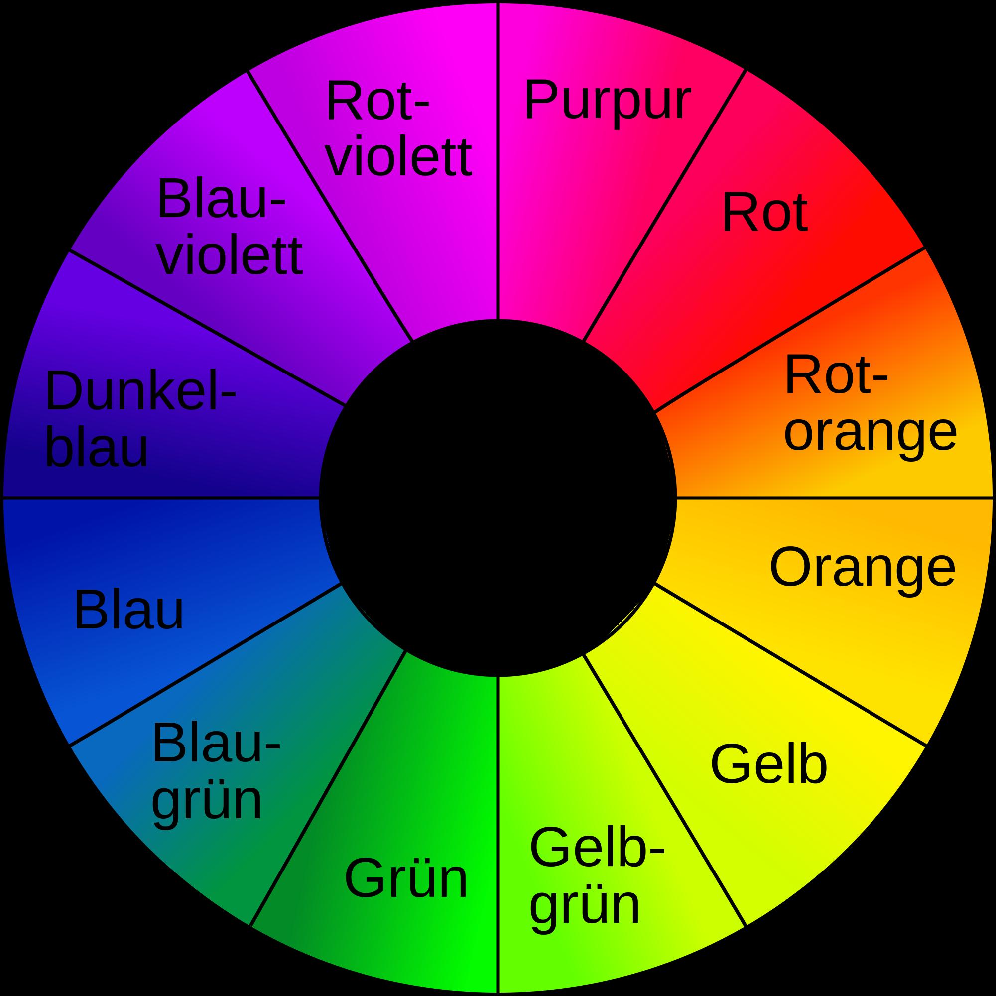 Farbkreis-jpg